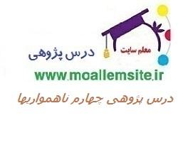 94 – درس پژوهی تعلیمات اجتماعی چهارم ابتدایی ناهمواریهای ایران